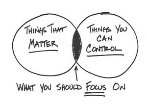 things-you-can-control